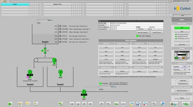 TIA CoNet Library Demo WinCC Screen