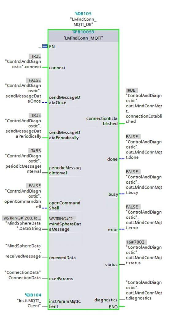 LMindConn_MQTT function block